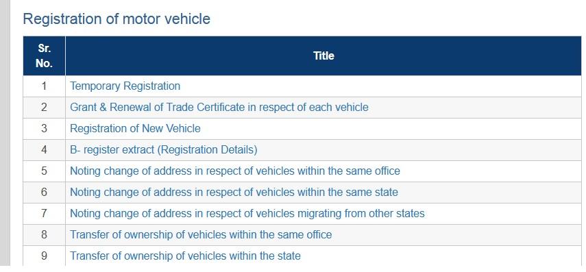 RTO Karnataka : Search Vehicle Details – www statusin in